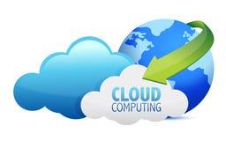 Глобус и стрелки облака вычисляя бесплатная иллюстрация