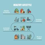 Данные по здорового вектора образа жизни infographic в линии стиле Иллюстрация предпосылки естественной жизни Правильное питание иллюстрация вектора