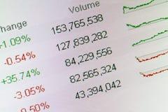 Данные по фондовой биржи Стоковые Изображения RF