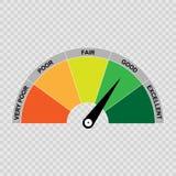 Датчик кредитного рейтинга Стоковые Изображения RF
