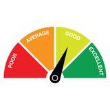 Датчик кредитного рейтинга иллюстрация вектора
