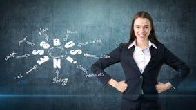 Девушка красоты в костюме стоя близко стена с эскизом идеи дела нарисованная на ем Концепция успешной коммерсантки Стоковое фото RF