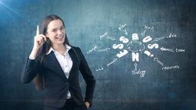 Девушка красоты в костюме стоя близко стена с эскизом идеи дела нарисованная на ем Концепция успешной коммерсантки Стоковое Фото