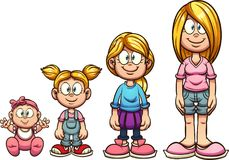 Девушка шаржа растя от младенца к предназначенному для подростков бесплатная иллюстрация