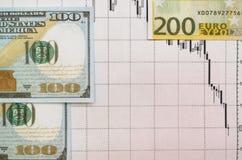 Деньги на фоне финансовых графиков состояния запасов Стоковое Изображение RF