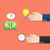 Деньги думая выбирать идею или время Стоковые Фото