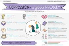 Депрессия проблема График информации Стоковые Изображения