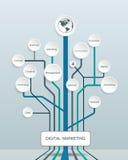 Дерево концепции и конспекта маркетинга цифров дела формирует Стоковое Изображение RF