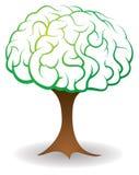 Дерево мозга иллюстрация вектора