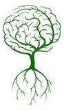 Дерево мозга иллюстрация штока
