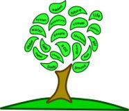 Дерево дня земли принципиальных схем иллюстрация вектора