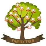 Дерево родословия, фамильное дерев дерево с членами семьи Стоковая Фотография RF