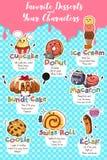 Десерты в иллюстрации характеров Стоковая Фотография