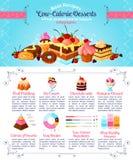 Десерт или сладостный шаблон infographics вектора еды бесплатная иллюстрация
