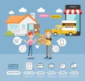 Дело выходя онлайн обслуживание вышед на рынок на рынок поставки схематическое Доставка Стоковая Фотография