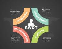 Дело Infographic SWOT Стоковые Изображения
