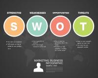 Дело Infographic SWOT Стоковая Фотография