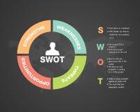 Дело Infographic SWOT Стоковое фото RF