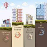 Дело Infographics недвижимости с диаграммами и зданиями символов также вектор иллюстрации притяжки corel Стоковое Изображение RF