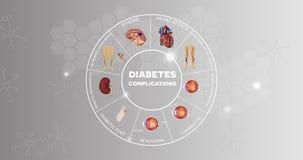 Диабет бесплатная иллюстрация