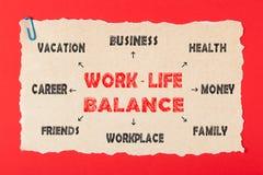 Диаграмма баланса жизни работы Стоковое Изображение RF