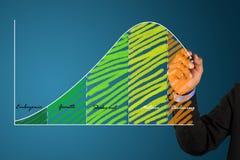 диаграмма бизнесмена пишет Стоковая Фотография