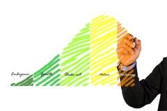 диаграмма бизнесмена пишет Стоковые Фотографии RF