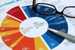 Диаграмма бюджета Стоковые Изображения RF