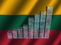 Диаграмма валюты на, который струят иллюстрации флага Литвы бесплатная иллюстрация