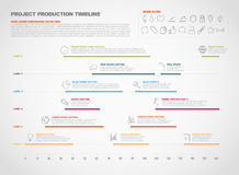 Диаграмма временной последовательности по продукции проекта Стоковые Фотографии RF