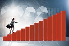 Диаграмма в виде вертикальных полос коммерсантки взбираясь в концепции восстановления экономики Стоковые Фото