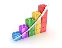 Диаграмма в виде вертикальных полос от блоков игрушки Стоковая Фотография RF