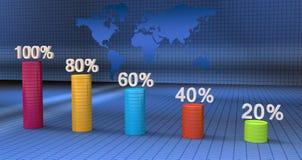 диаграмма в виде вертикальных полос Стоковые Фото
