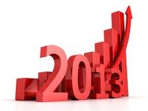 Диаграмма в виде вертикальных полос 2013 успеха принципиальной схемы с растущей стрелкой Стоковые Изображения