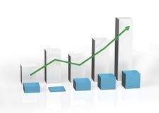 Диаграмма в виде вертикальных полос показывая увеличивать количества Стоковые Фотографии RF