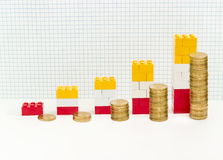 Диаграмма в виде вертикальных полос сделанная от стогов монеток, детей частей дизайнерских Стоковые Изображения RF