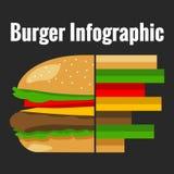 Диаграмма гамбургера плоская infographic Стоковое Изображение RF