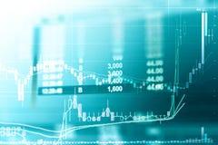 Диаграмма дела и монитор торговлей вклада в торговой операции золота Стоковое Изображение RF