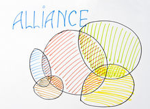 диаграмма дела союзничества Стоковое фото RF