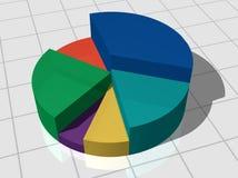 диаграмма дела Стоковое фото RF