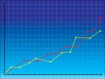 диаграмма дела Стоковое Фото
