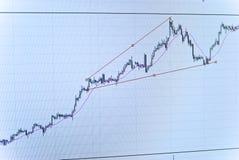 диаграмма диаграммы дела финансовохозяйственная Стоковое Изображение