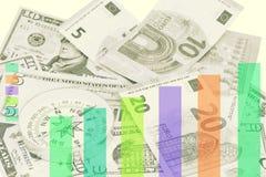 Диаграмма дела на банкнотах с предпосылкой компаса, ребром дела Стоковые Изображения RF