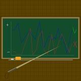 Диаграмма дела на доске Доска для того чтобы запланировать cleansers указателя иллюстрация Стоковые Изображения RF