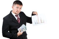 Диаграмма дела показа бизнесмена Стоковая Фотография RF