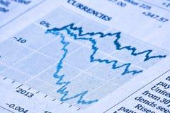 Диаграмма дела финансовая Стоковые Фотографии RF