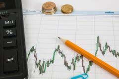 Диаграмма дела Dow Jones с калькулятором, бумажными зажимами, монетками и карандашем Стоковое фото RF