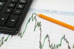 Диаграмма дела Dow Jones с калькулятором и карандашем показывает максимум Стоковые Изображения RF