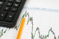 Диаграмма дела Dow Jones с калькулятором и карандашем показывает максимум Стоковое Изображение RF