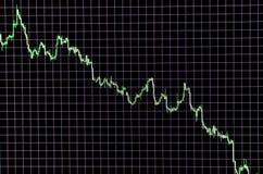 Диаграмма запаса Стоковое Изображение